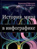 История мира в инфографике