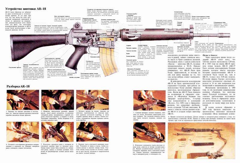 Стрелковое оружие Стрелковое
