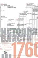 Источники социальной власти: В 4 томах. Том 1. История власти от истоков до 1760 г. н.э.