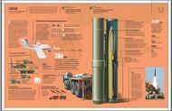 Оружие Украины. Боевой арсенал 2013